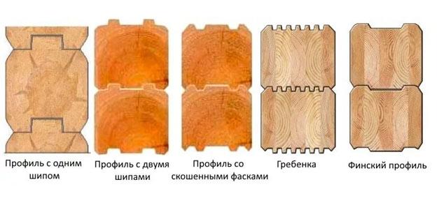 Боковое сечение профилрованного бруса